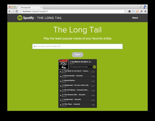 The Long Tail of Rancid tracks